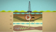 Schaliegas Fracking Explanimation