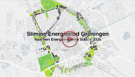Slimme Energiestad Groningen 2035 Explanimation